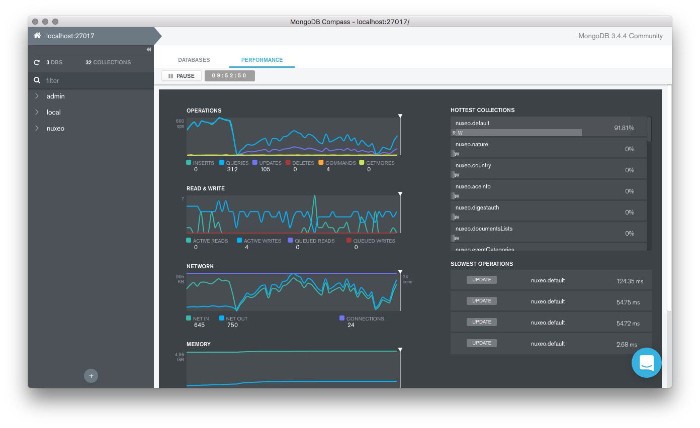 Get a Closer Look at Your Nuxeo Data with MongoDB Compass | Nuxeo