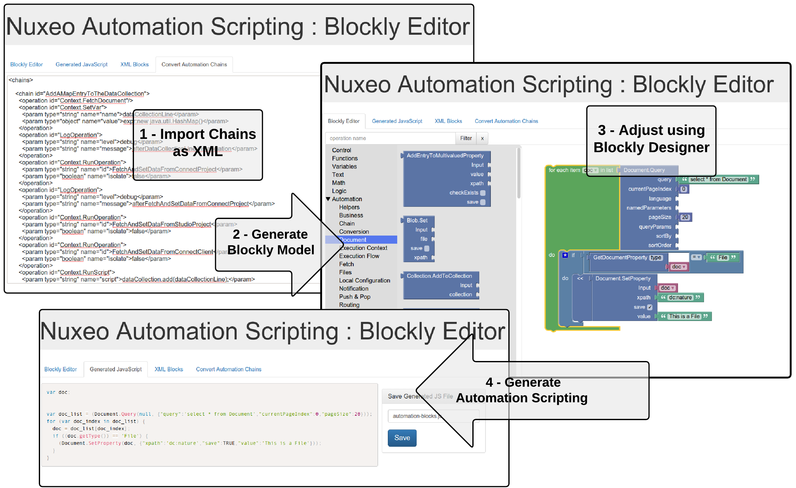 Automation Scripting - Unleashes the power of Nashorn | Nuxeo