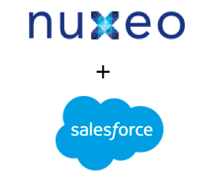 Nuxeo and Salesforce