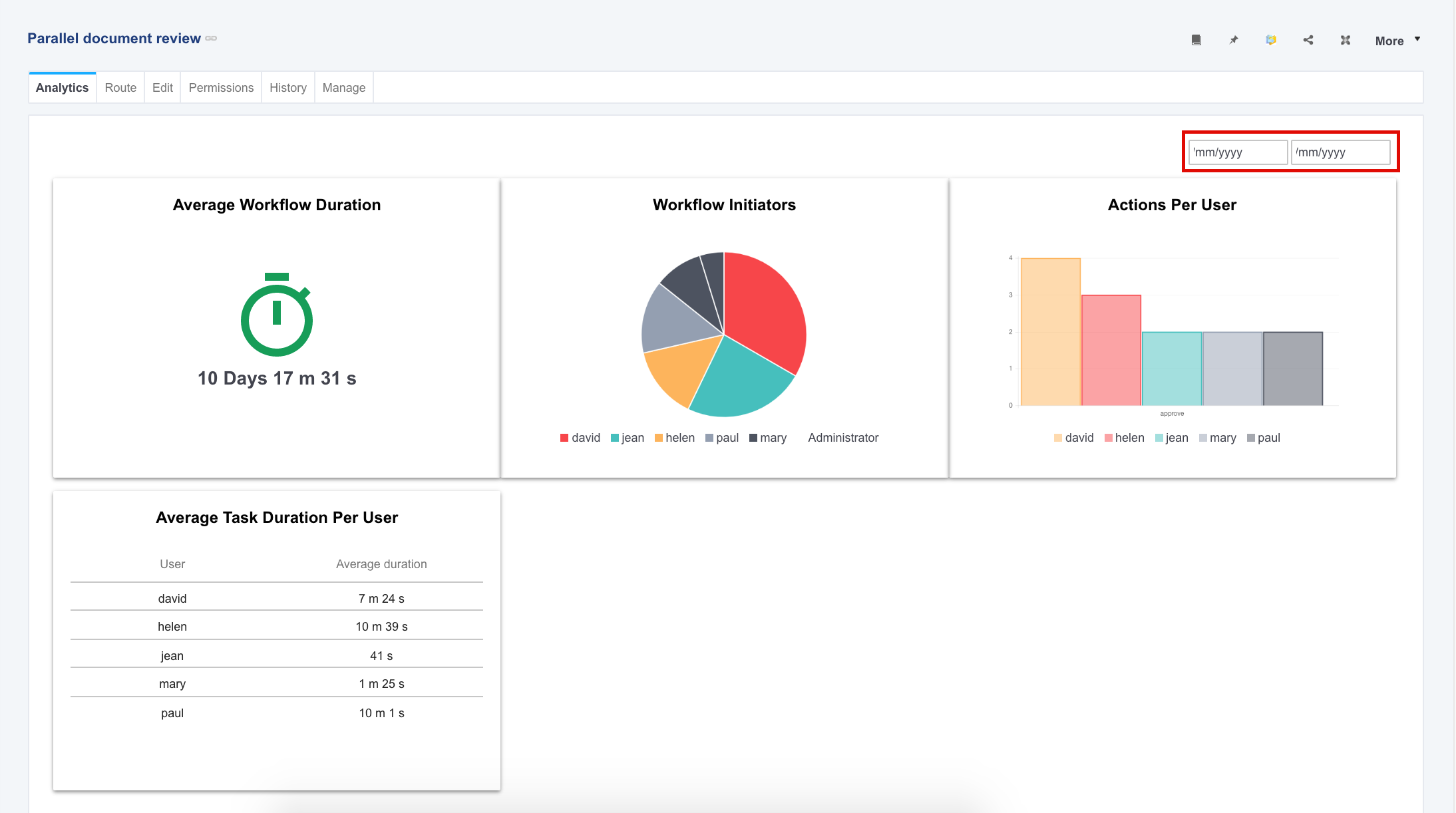 Monitor your Data and Workflows with Data Visualization and Analytics in Nuxeo