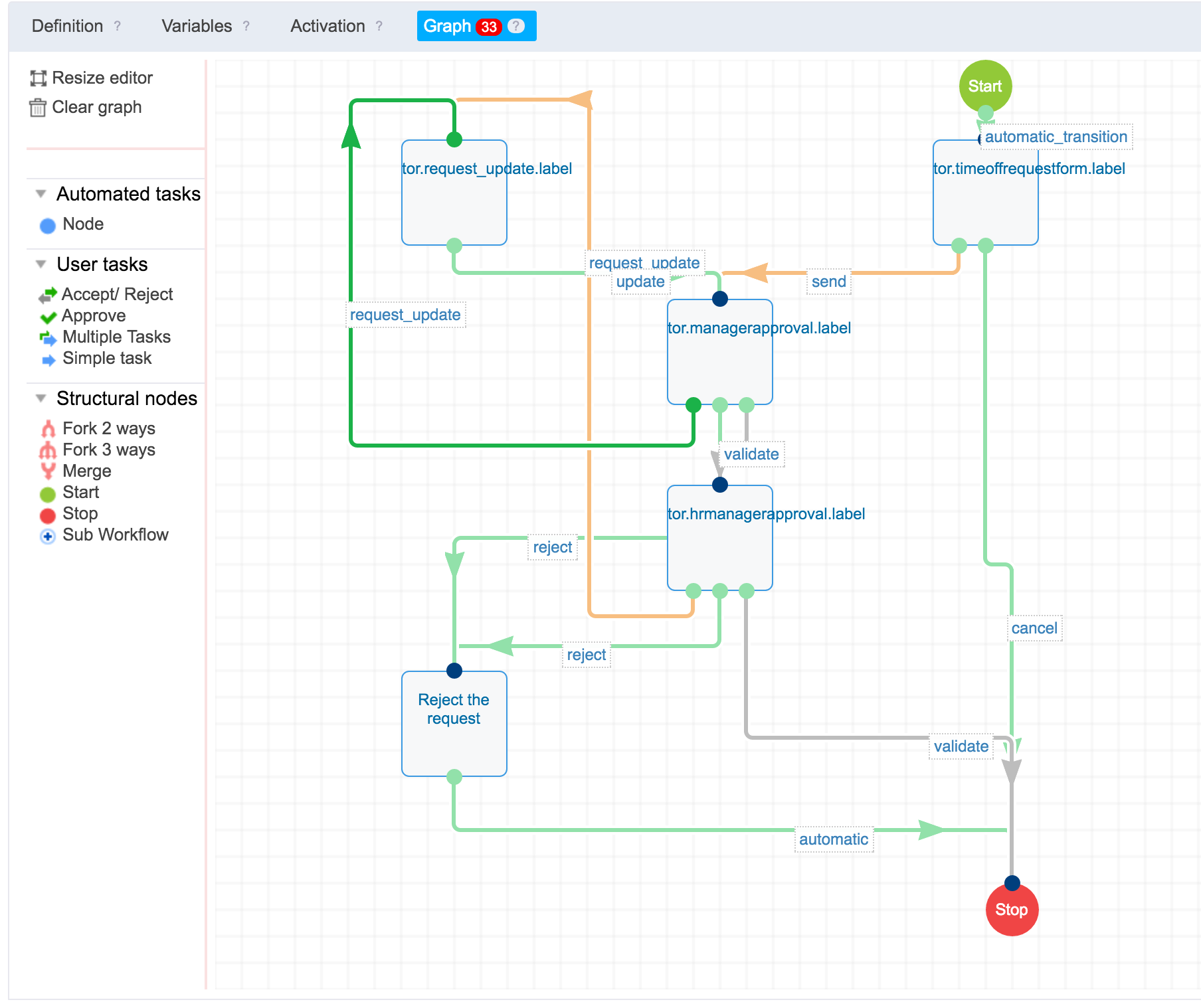 Build a Workflow Based Application with Polymer