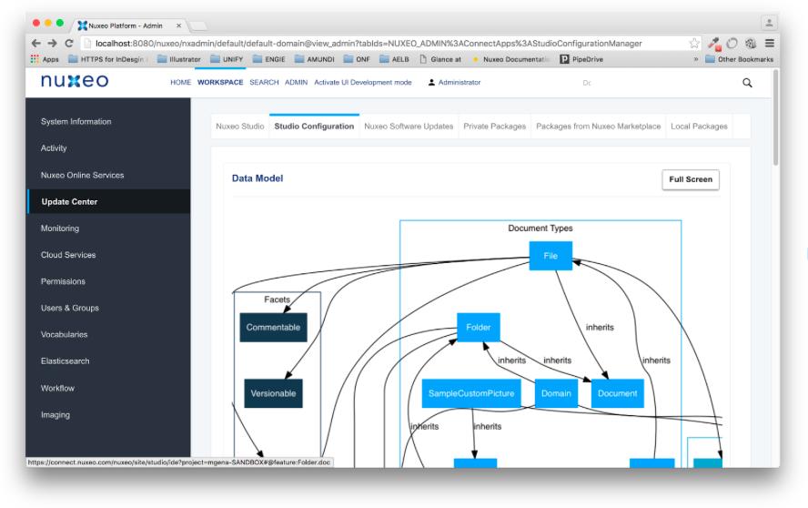 Visualize Your Nuxeo Studio Configuration | Nuxeo
