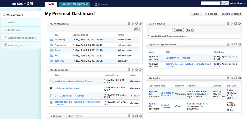 Home-user-dashboard
