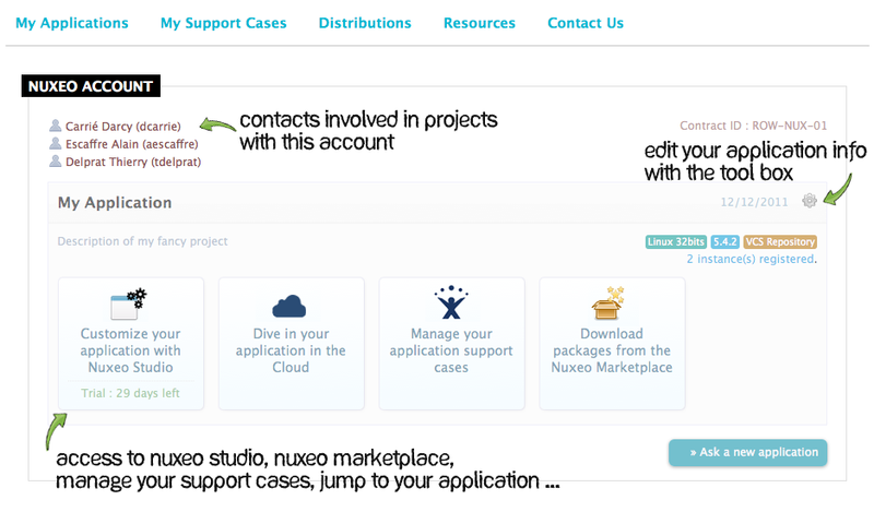 Nuxeo_Connect_an_Open_Source_Content_Management_offering